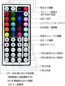 リモコンL操作-1
